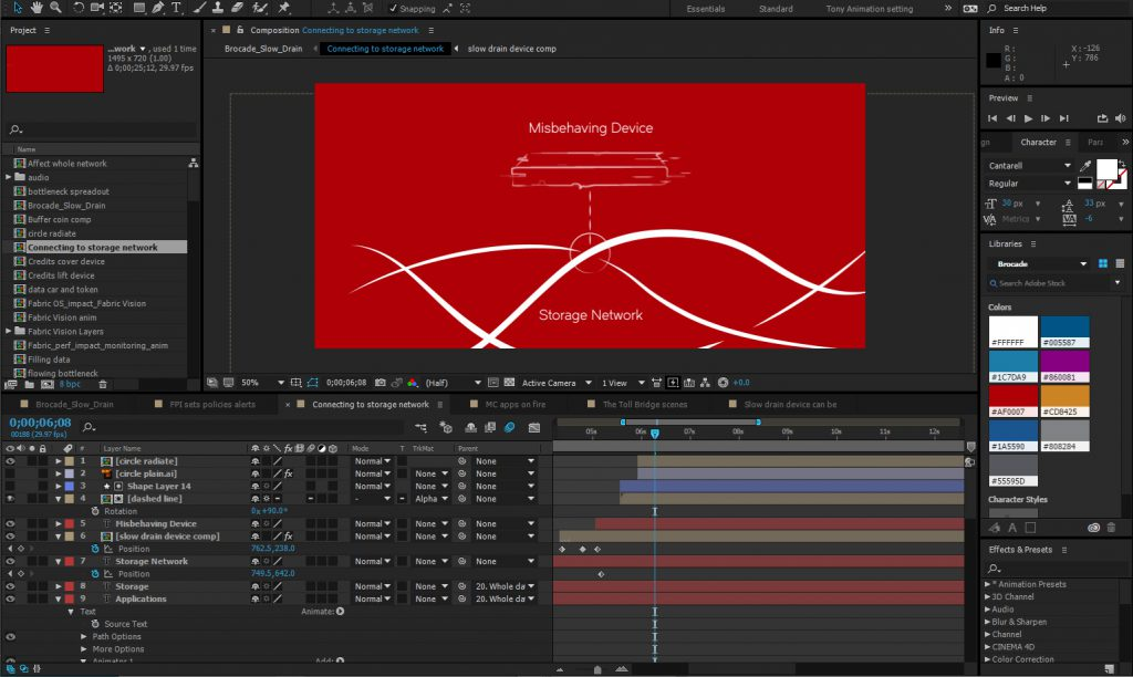 A variety of software applications are used to create the motion graphics  during the explainer video production process.