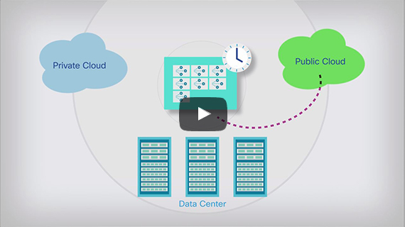 link to explainer video on workload automation across cloud and data center infrastructures