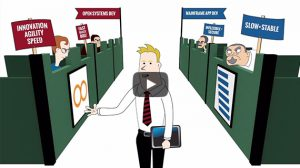 link to explainer video on DevOps approach to mainframe management
