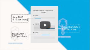 link to 2-Minute Explainer video on financial services SaaS solution